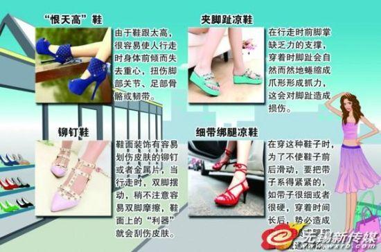 日前,晚报热线接到一位读者报料(报料费30元):她给女儿买了双松糕跟的凉鞋。才穿第二回,女儿就因为雨天湿滑摔了一跤,并被鞋子上的金属带割断了左脚板上的三根筋。   [事故报料]   新凉鞋穿出大事故   报料人王女士向记者翻出了淘宝网上的消费记录:她去年花120多元,为女儿买了双达芙妮米色坡跟凉鞋。有天晚上下雨,女儿穿了新鞋,去五里北新村探访老师时不慎摔了一跤,左脚板被第二根鞋带上的金属片割伤,断了两根脚筋和一根神经。送女儿住院治疗,前后花了五六千元。心疼孩子吃了苦头的王女士,向淘宝卖家投诉,该